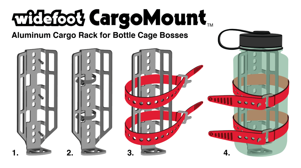 CargoMount Diagram with Nalgene